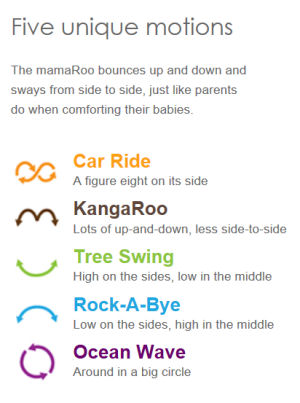 MamaRoo Bouncy Seat Motions List