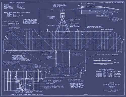 Free download 1903 Wright Flyer airplane blueprints blueprint art
