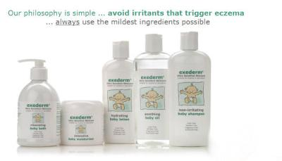 The Exederm Product Line